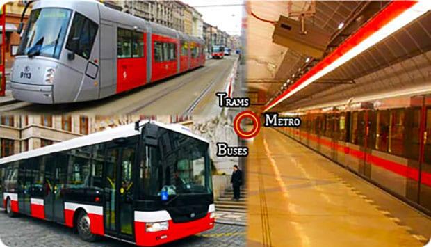 قیمت حمل نقل در لهستان